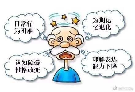 社会资讯_世界首款阿兹海默药被证有效 老年痴呆治疗迎来曙光-|世界|首款 ...