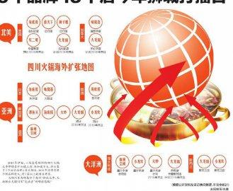 """火锅川军""""走出去"""" 传统品牌和新兴品牌加速拓展海外市场"""
