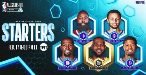 "NBA东西部全明星首发出炉 ""情怀""球员罗斯和韦德落选引球迷吐槽"