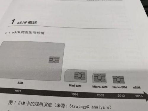 eSIM全国开通 中国联通重磅宣布