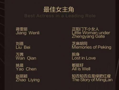 赵丽颖入围白玉兰 三年前她败给了实力派演员孙俪和最佳女主角无缘
