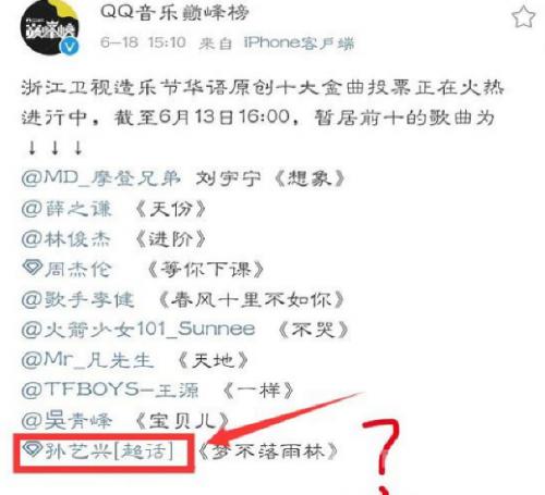 张艺兴写成了孙艺兴是什么梗 粉丝们纷纷在微博下方留言问责