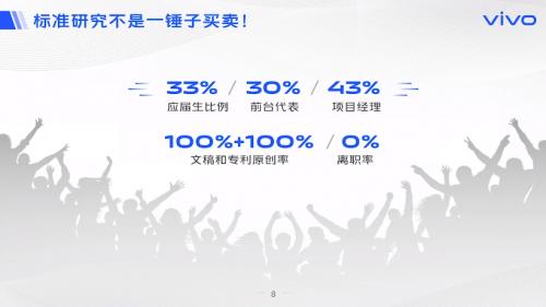5G人才短缺成行业新焦点,vivo助力中国做好人才储备