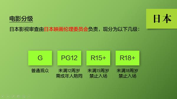 日本的是的狂奔/分级电影制度?电影午夜下载微盘审查图片